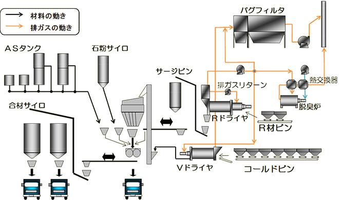 kibanzai_flow.jpg